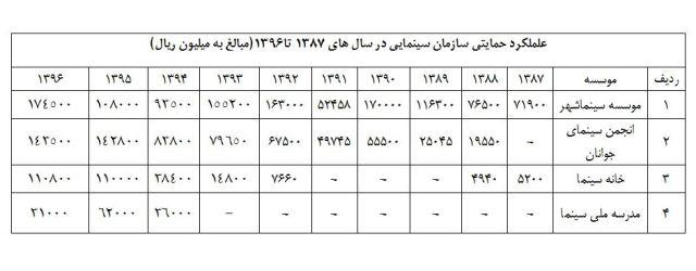 hemayat 87-96